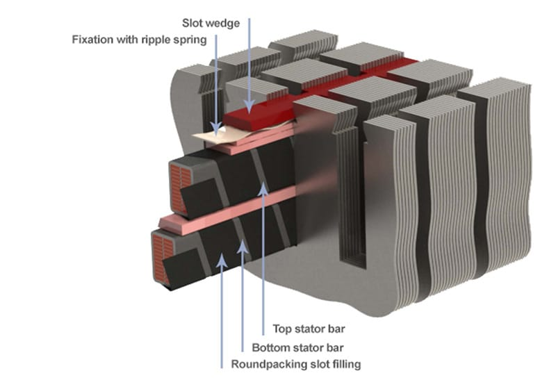 Cross section illustration showing how testing probes were able to measure hard-to-reach areas