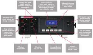 MTI 2100 Fotonic Sensor with Callouts to Interface