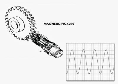 magnetic pickups
