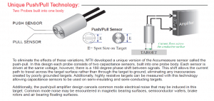 Push-pull probes with two sensing elements in one probe eliminate need to electrically ground the rotor