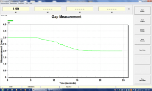 Graph showing Gap Measurement changes during the adjustment of rollers