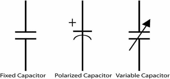 Symbols and Units