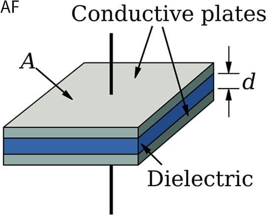 Capacitor Theory