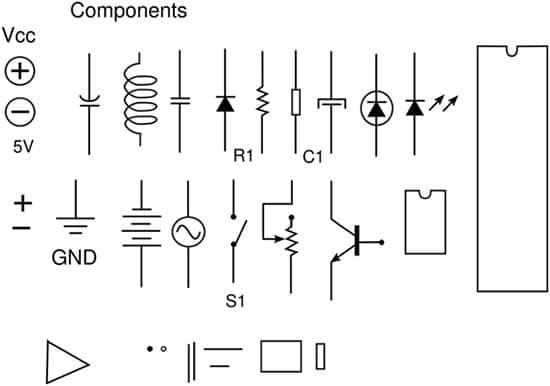 Capacitor Characteristics