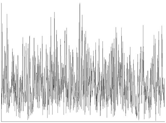 Electronic & RF / Radio Frequency Noise