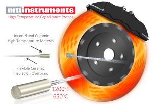 Brake Rotor Thickness Variation