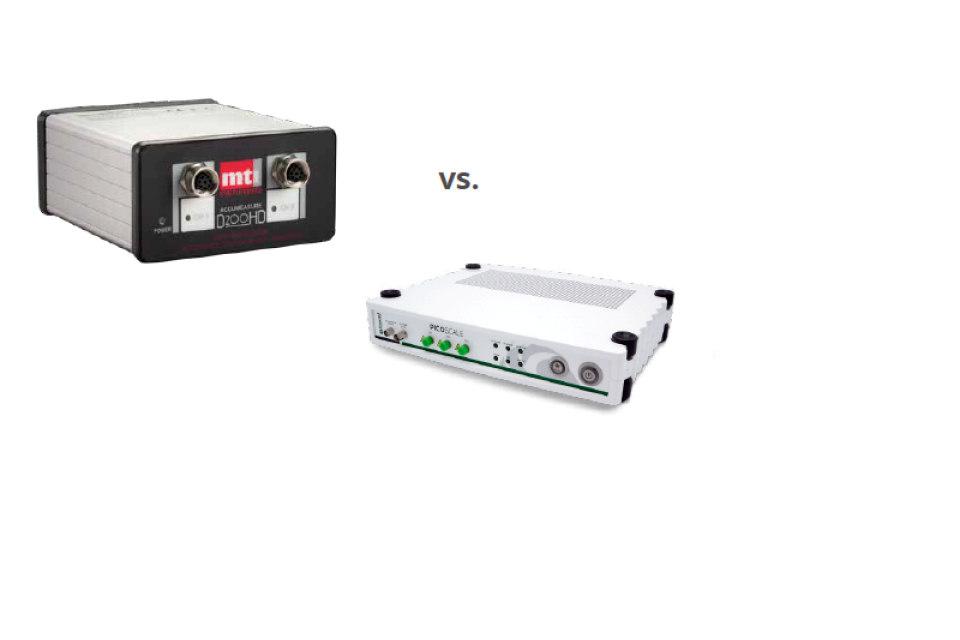AccumeasureHD vs. Laser Interferometer