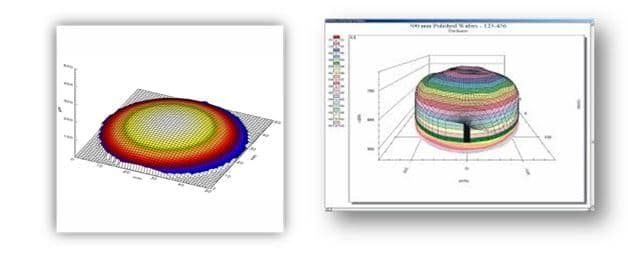 Proforma 300iSA Wafer mapping