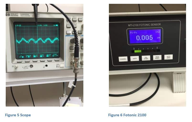 Figures 5 and 6 showing an Oscilloscope and the MTI-2100 Fotonic Sensor.