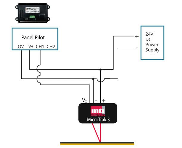 MTI DigitalPanel to Analog Output Diagram