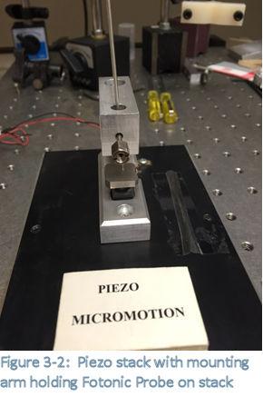 Fotonic Probe on Piezo Stack