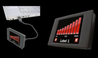 Panel meter programming